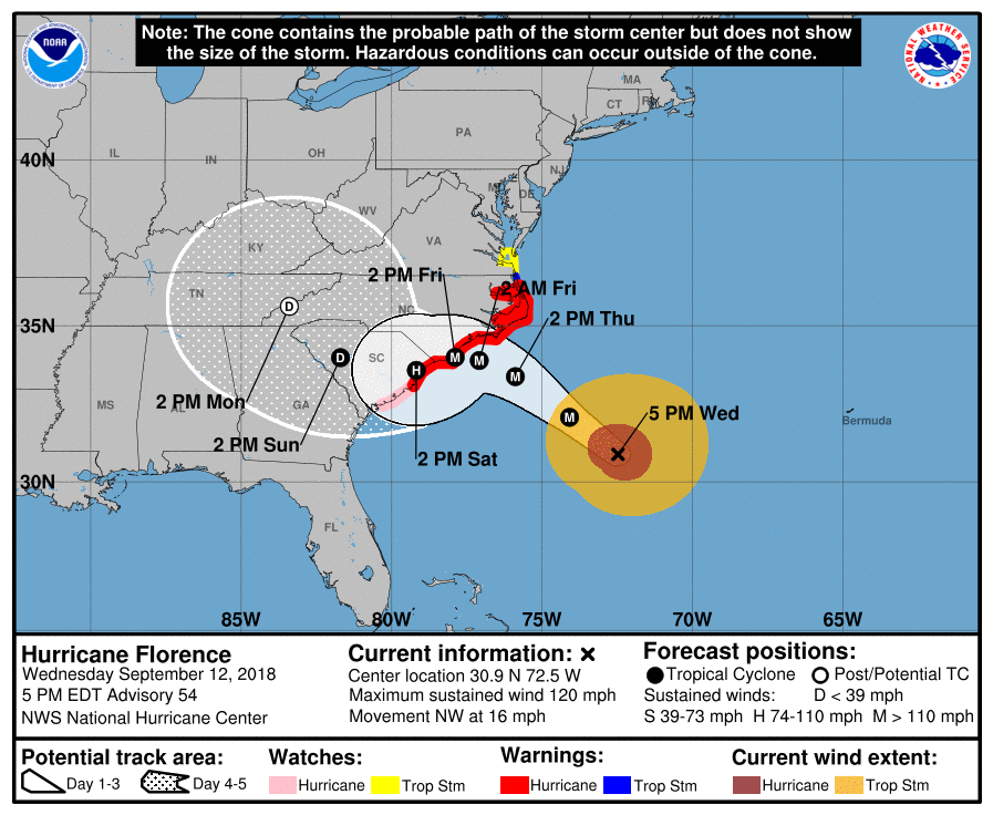 Predicted path of Hurricane Florence with impact radius